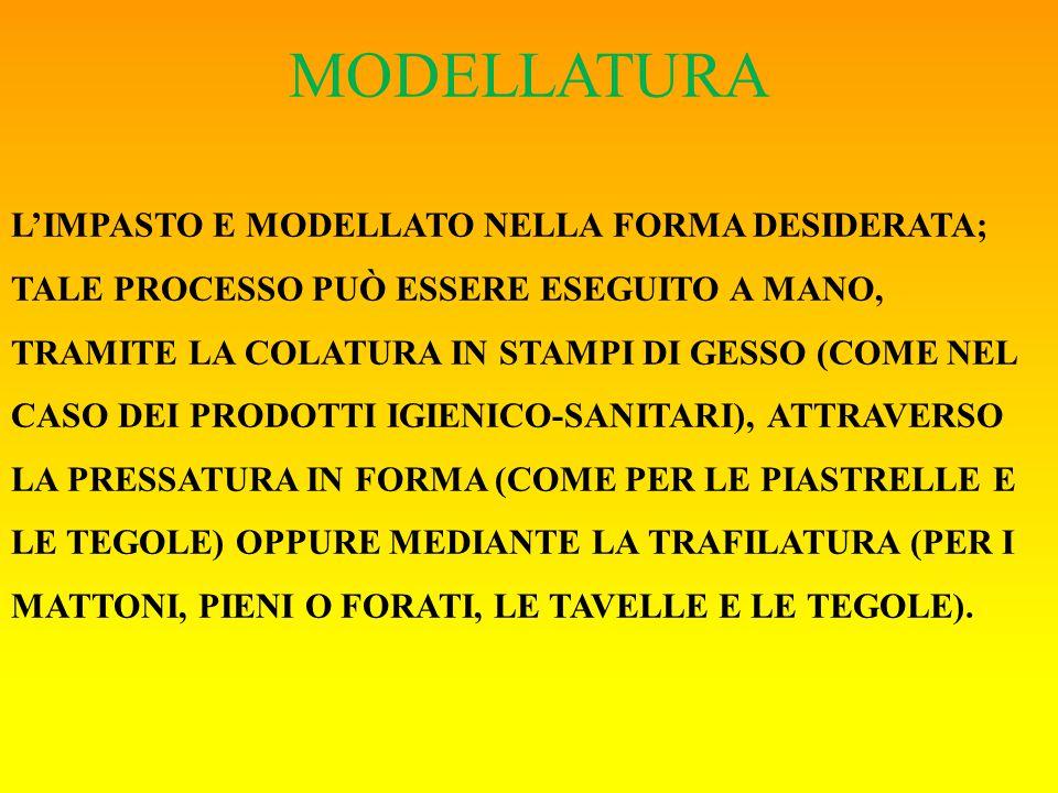 MODELLATURA