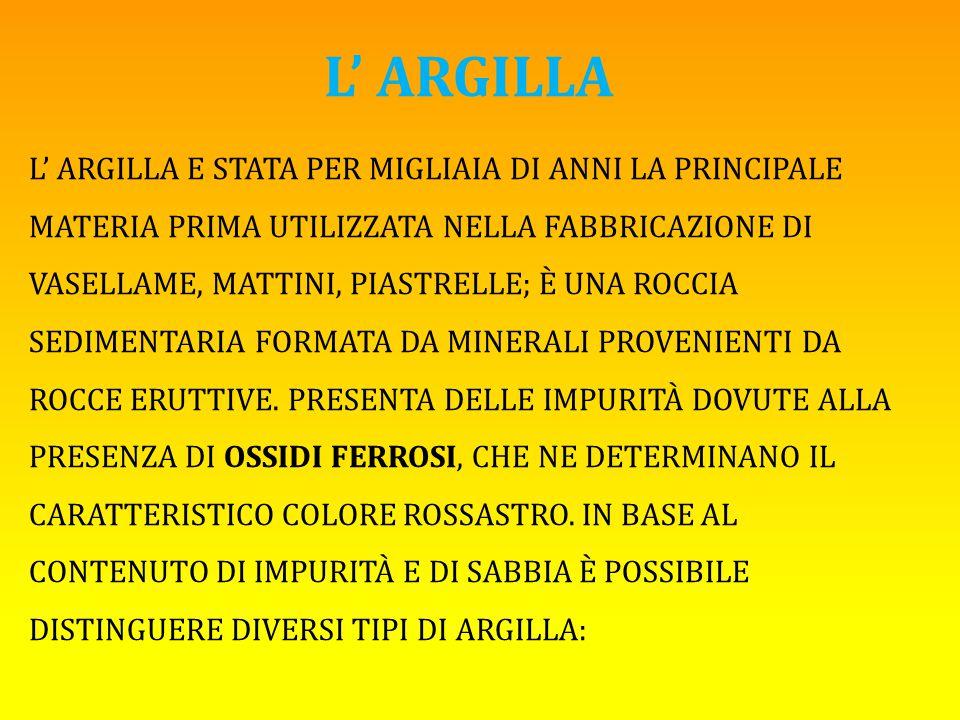 L' ARGILLA