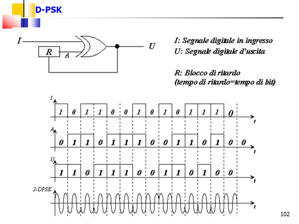 D-PSK 102 102