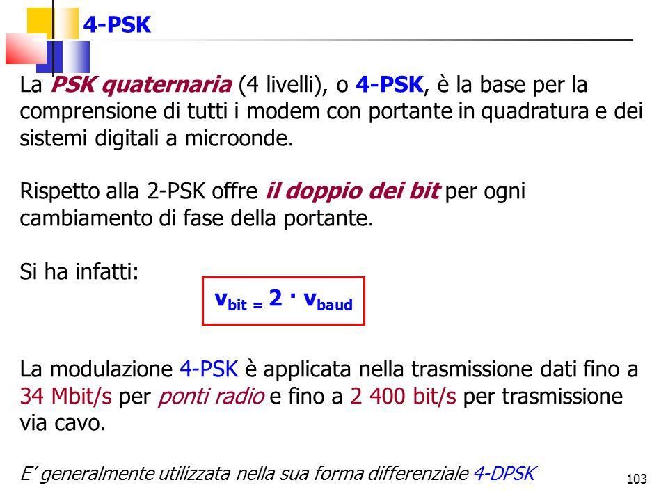 Rispetto alla 2-PSK offre il doppio dei bit per ogni