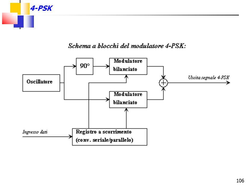 4-PSK 106 106
