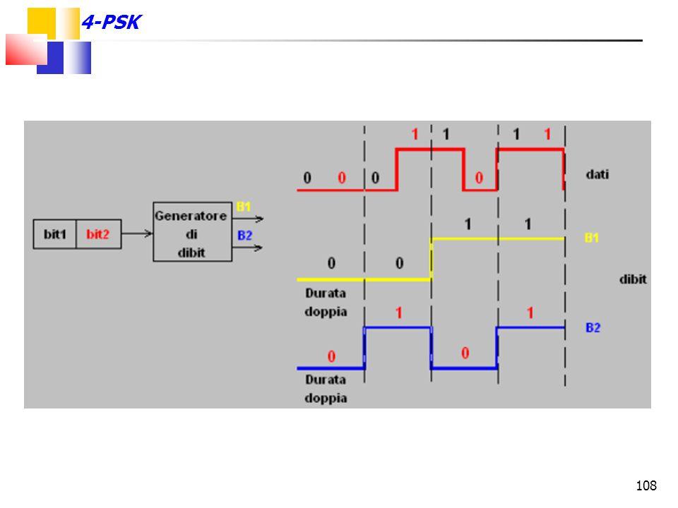 4-PSK 108 108