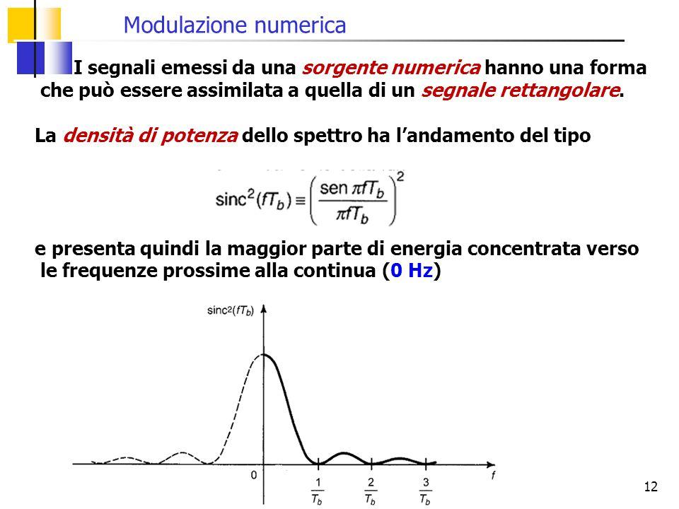 Modulazione numerica I segnali emessi da una sorgente numerica hanno una forma che può essere assimilata a quella di un segnale rettangolare.