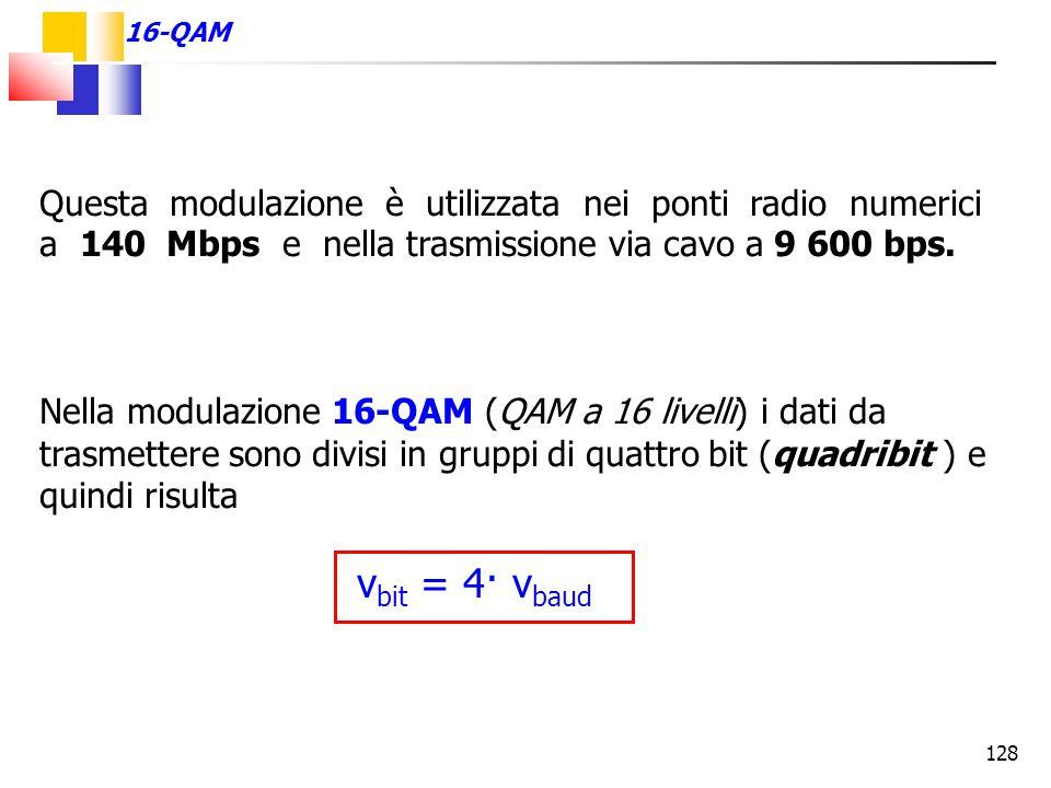 Nella modulazione 16-QAM (QAM a 16 livelli) i dati da