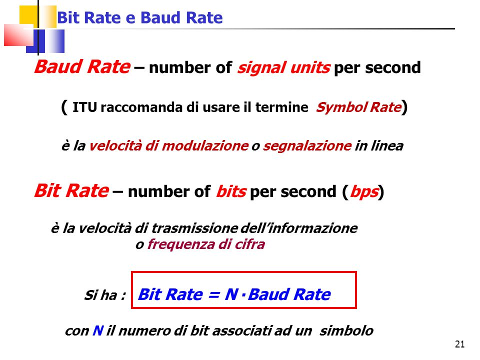 Bit Rate – number of bits per second (bps)
