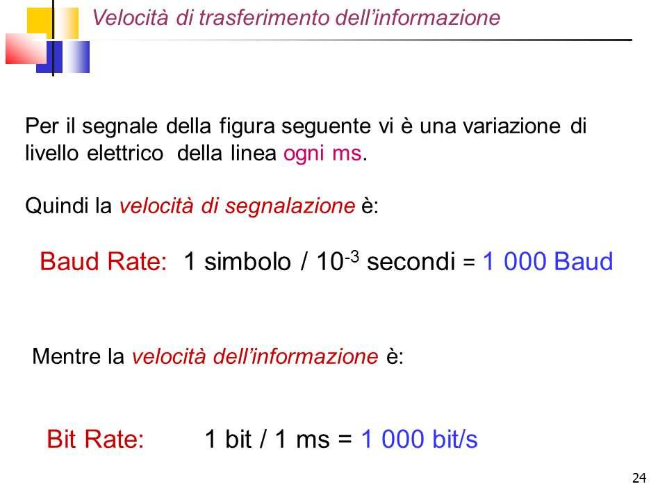 Baud Rate: 1 simbolo / 10-3 secondi = 1 000 Baud