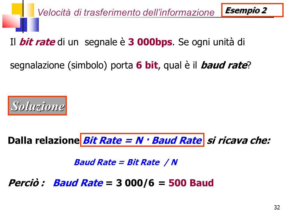 Soluzione Velocità di trasferimento dell'informazione