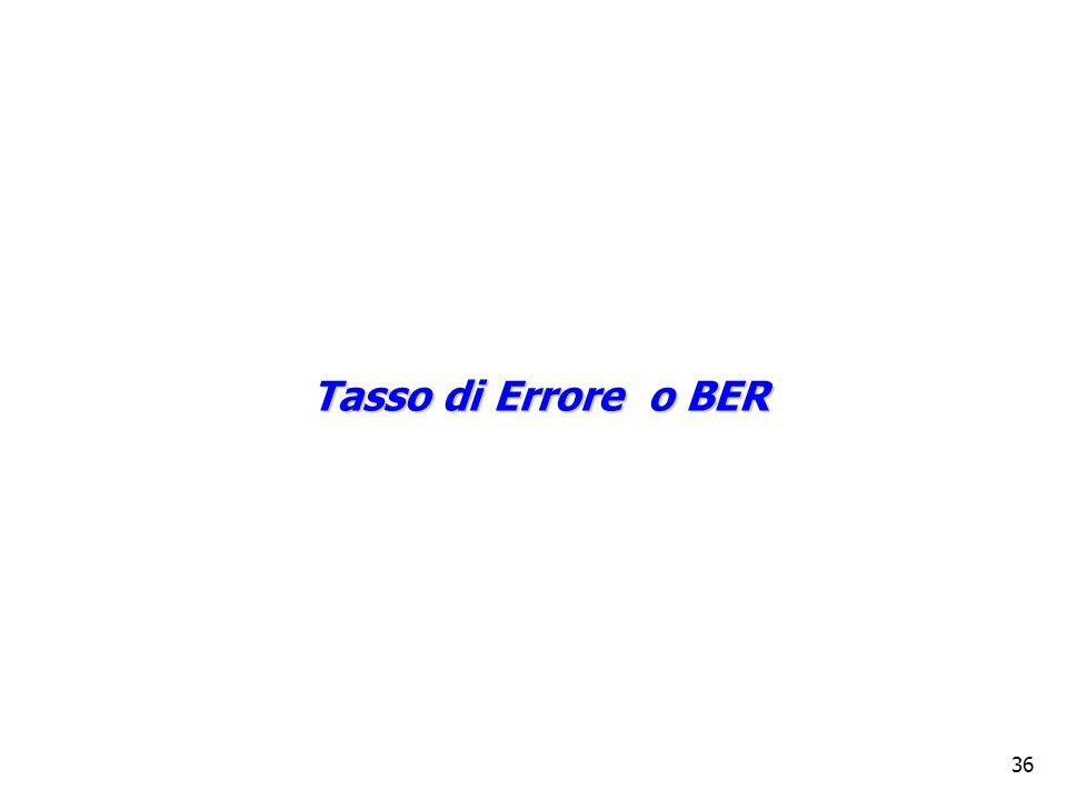 Tasso di Errore o BER 36 36