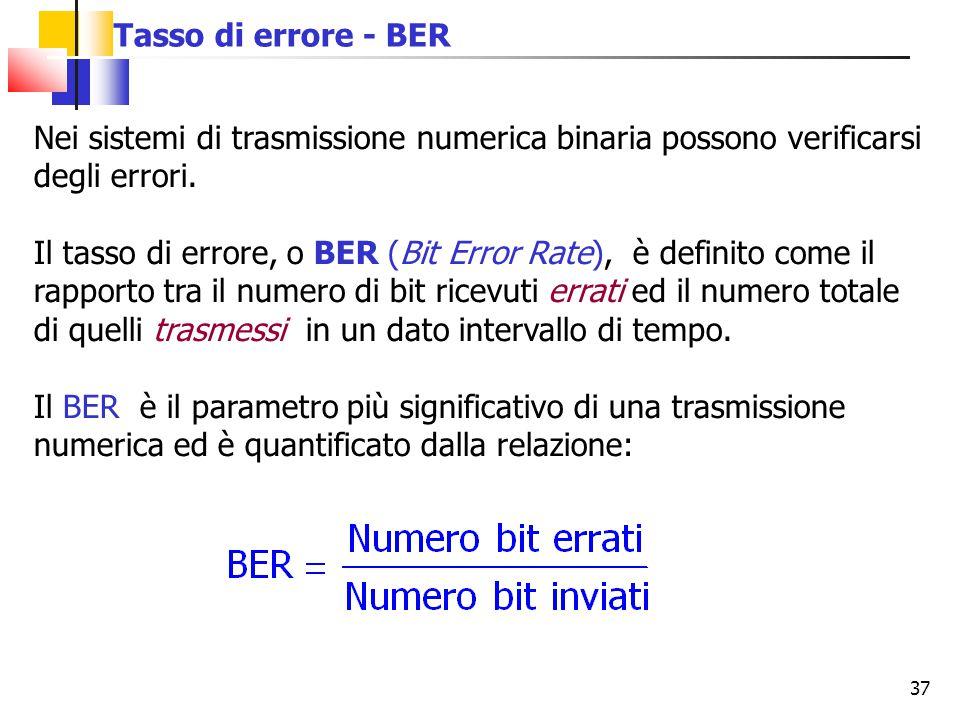 Tasso di errore - BER Nei sistemi di trasmissione numerica binaria possono verificarsi degli errori.