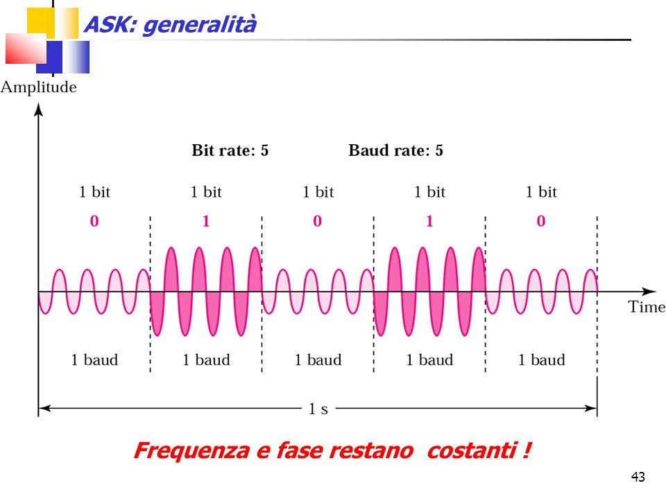 Frequenza e fase restano costanti !