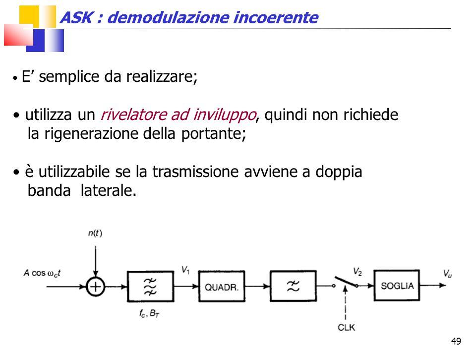 è utilizzabile se la trasmissione avviene a doppia banda laterale.