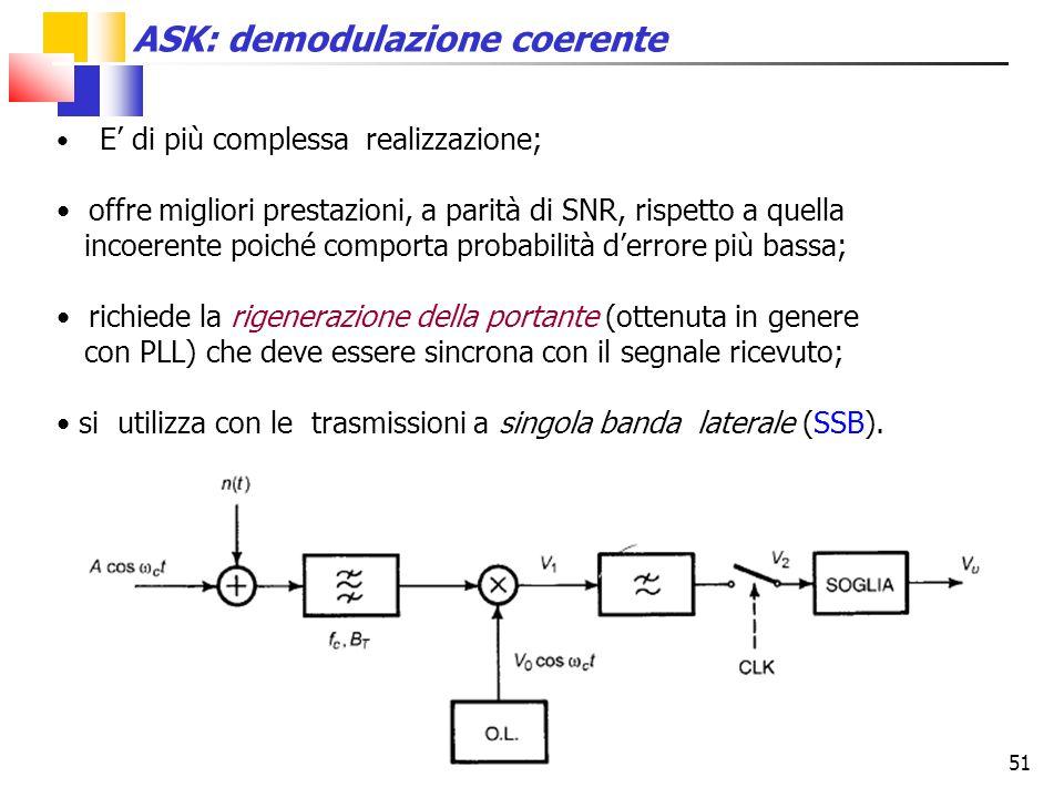 si utilizza con le trasmissioni a singola banda laterale (SSB).