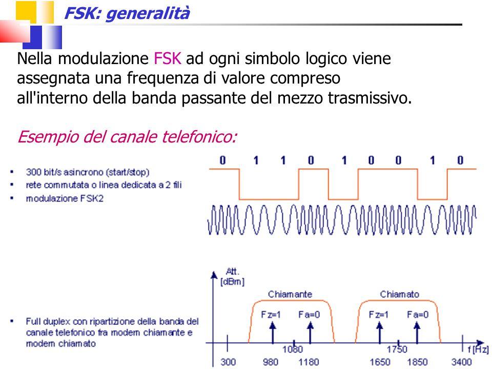 Nella modulazione FSK ad ogni simbolo logico viene