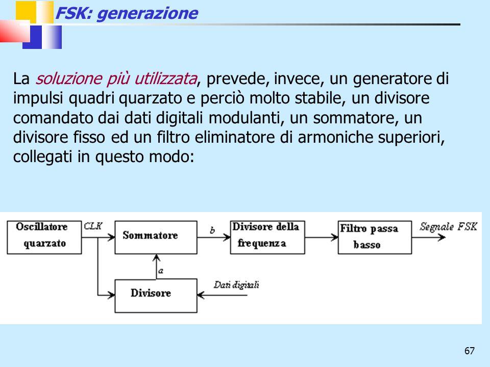 FSK: generazione