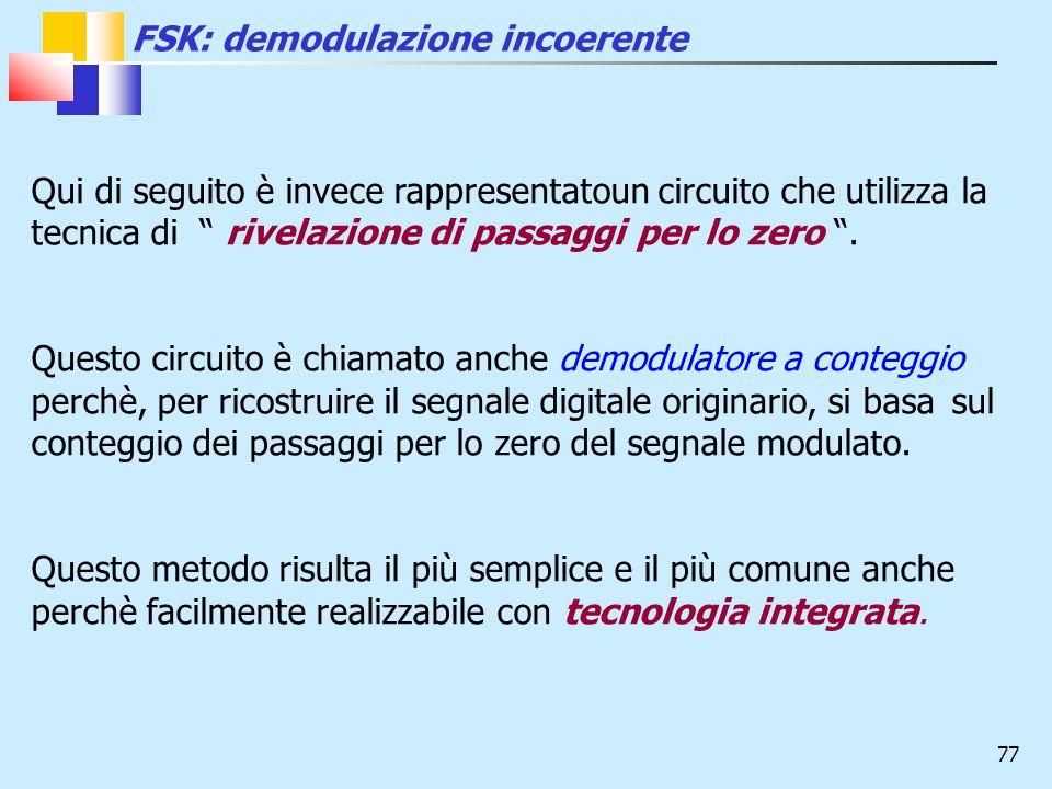 FSK: demodulazione incoerente