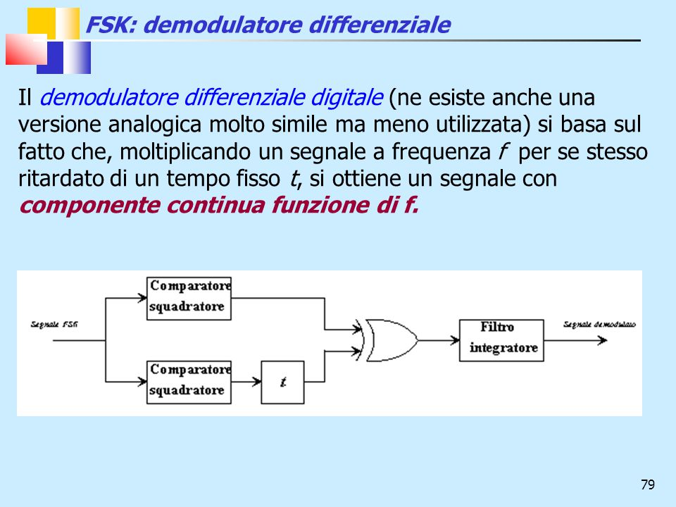 FSK: demodulatore differenziale