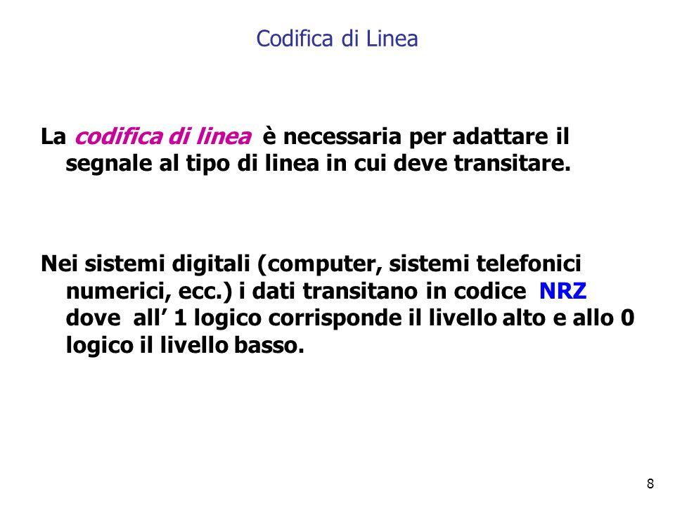 Codifica di Linea La codifica di linea è necessaria per adattare il segnale al tipo di linea in cui deve transitare.