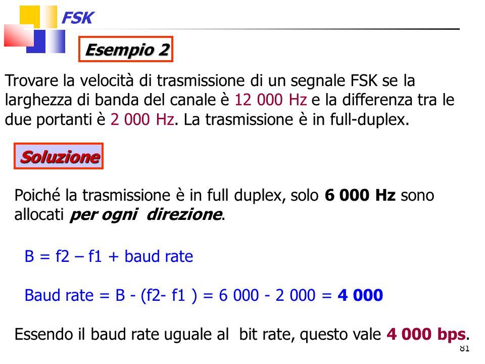 Essendo il baud rate uguale al bit rate, questo vale 4 000 bps.