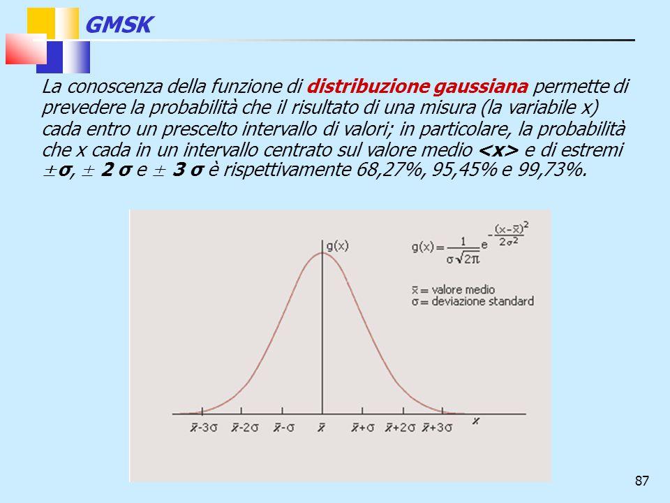 La conoscenza della funzione di distribuzione gaussiana permette di