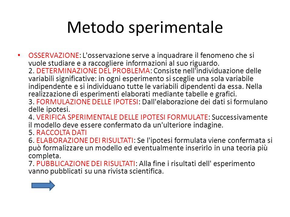 Metodo sperimentale