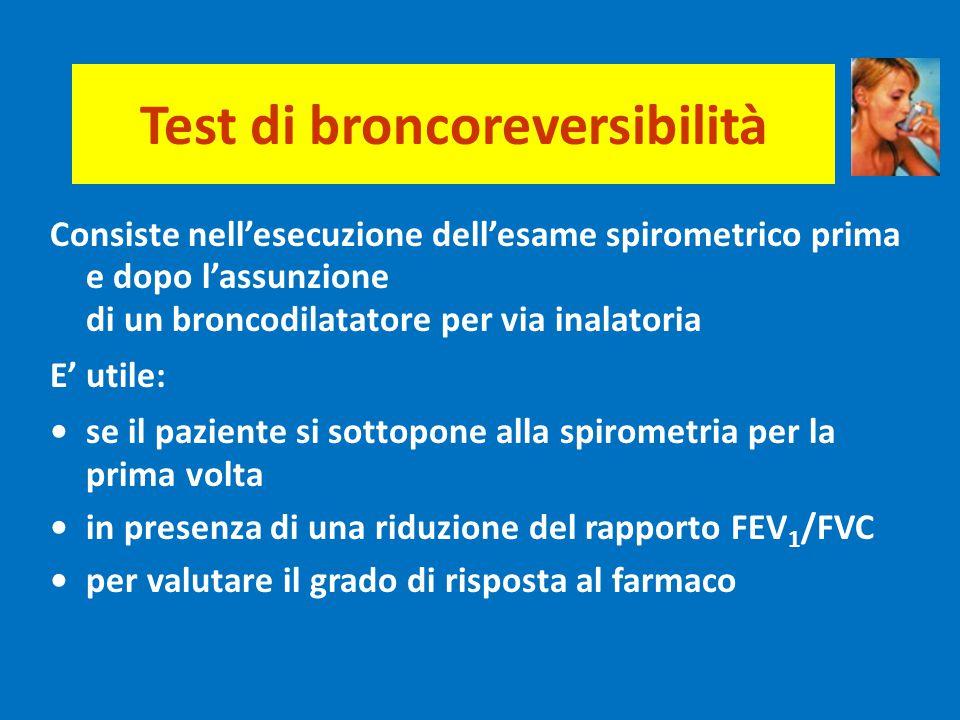 Test di broncoreversibilità