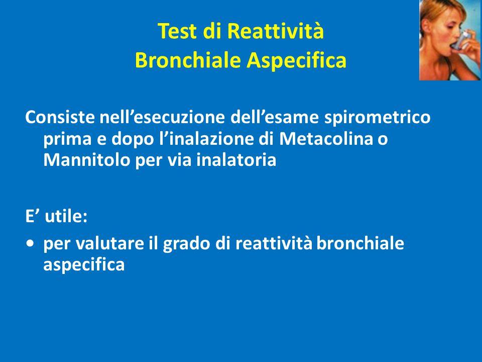 Test di Reattività Bronchiale Aspecifica
