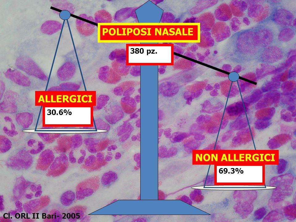 POLIPOSI NASALE ALLERGICI NON ALLERGICI 380 pz. 30.6% 69.3%