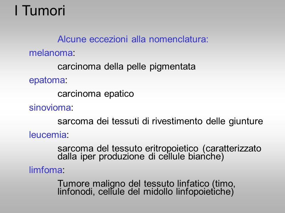 I Tumori Alcune eccezioni alla nomenclatura: melanoma: