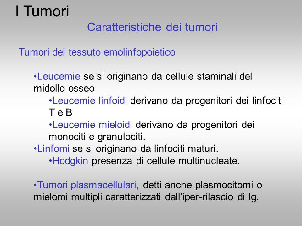 Caratteristiche dei tumori