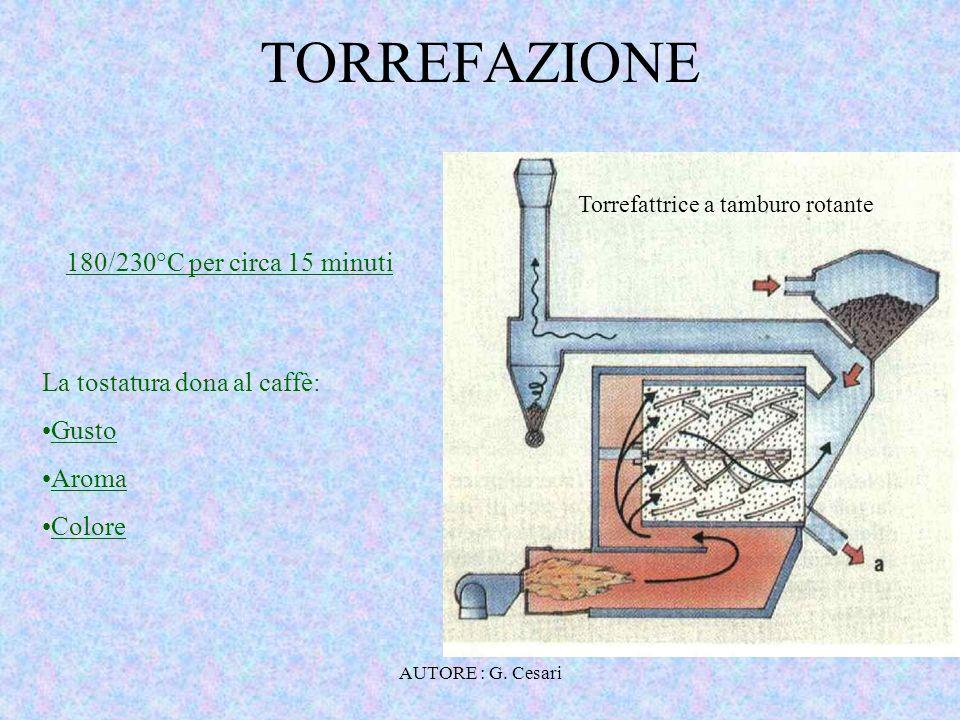 TORREFAZIONE 180/230°C per circa 15 minuti La tostatura dona al caffè:
