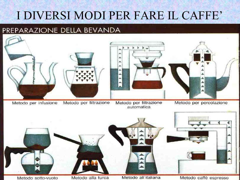I DIVERSI MODI PER FARE IL CAFFE'