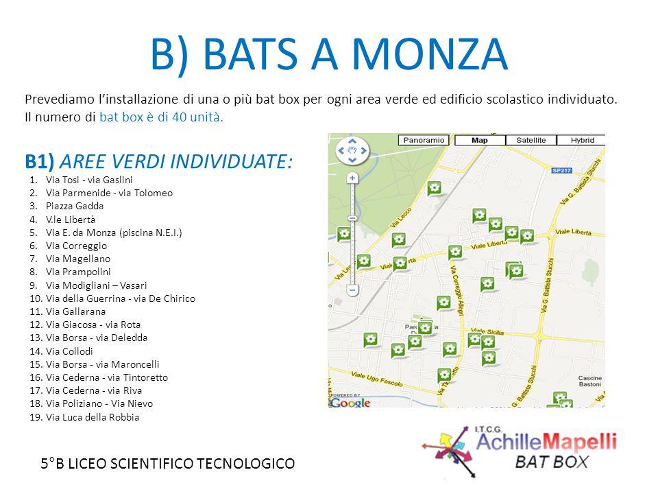 B) BATS A MONZA B1) AREE VERDI INDIVIDUATE: