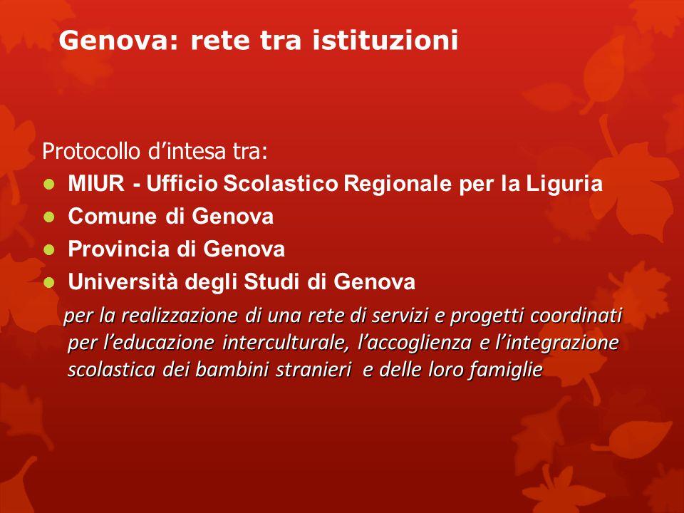 Genova: rete tra istituzioni