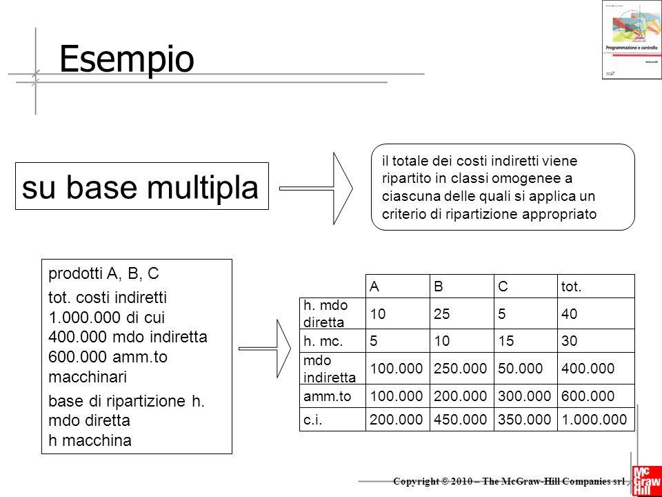 Esempio su base multipla prodotti A, B, C