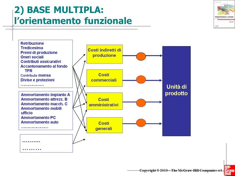 2) BASE MULTIPLA: l'orientamento funzionale