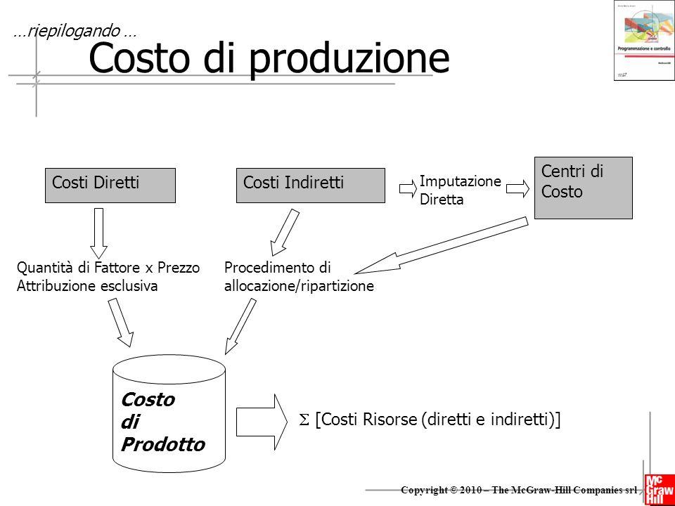 Costo di produzione Costo di Prodotto …riepilogando … Centri di Costo