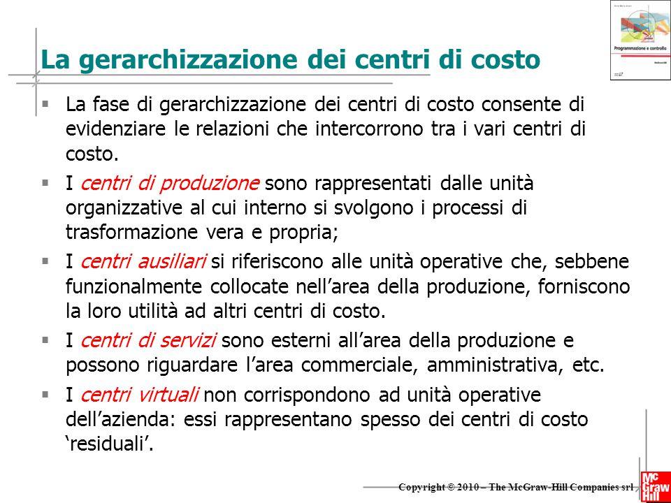 La gerarchizzazione dei centri di costo