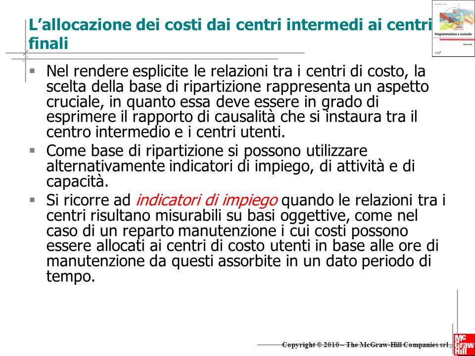 L'allocazione dei costi dai centri intermedi ai centri finali