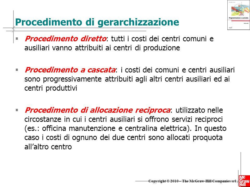 Procedimento di gerarchizzazione