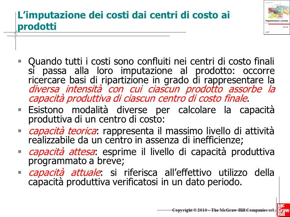 L'imputazione dei costi dai centri di costo ai prodotti
