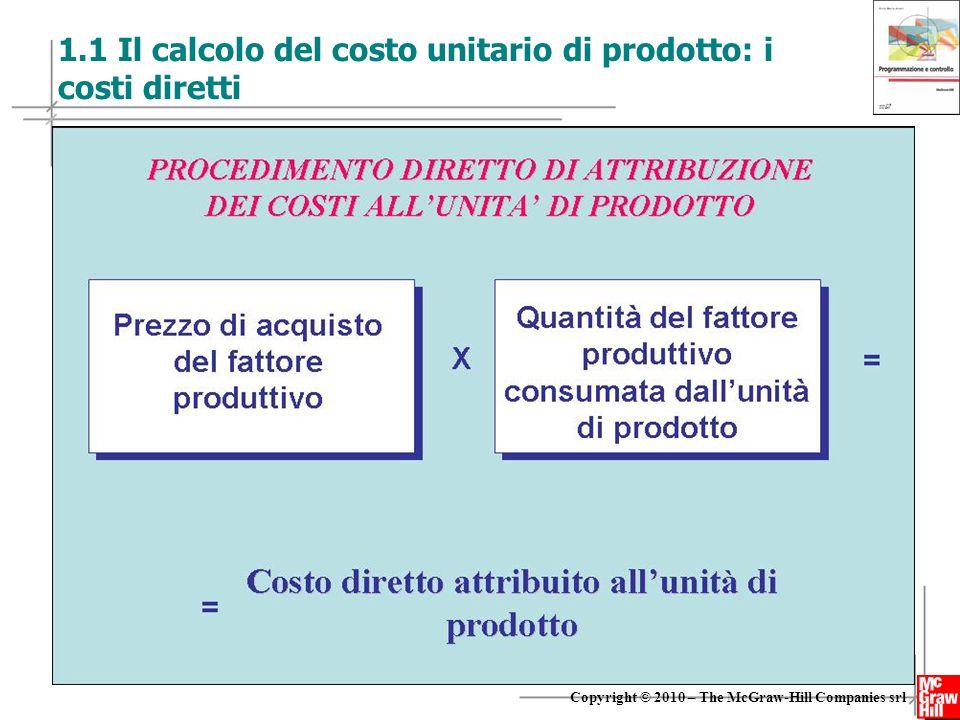 1.1 Il calcolo del costo unitario di prodotto: i costi diretti