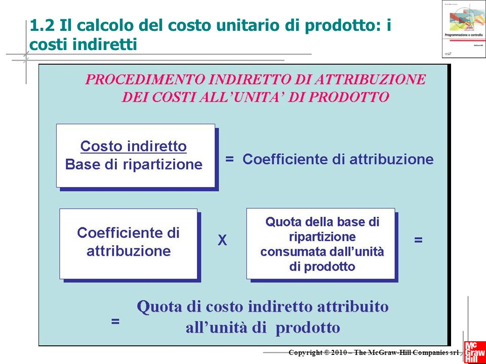 1.2 Il calcolo del costo unitario di prodotto: i costi indiretti
