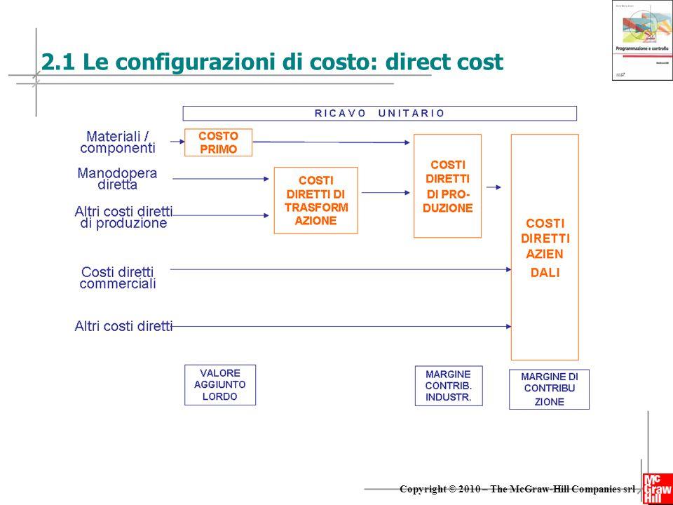 2.1 Le configurazioni di costo: direct cost