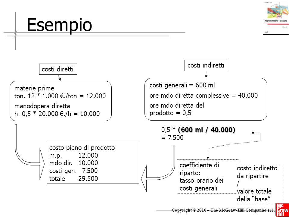Esempio costi indiretti costi diretti costi generali = 600 ml