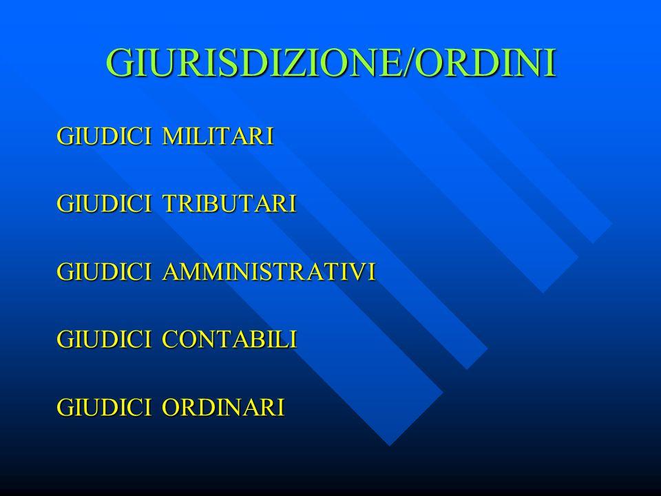 GIURISDIZIONE/ORDINI