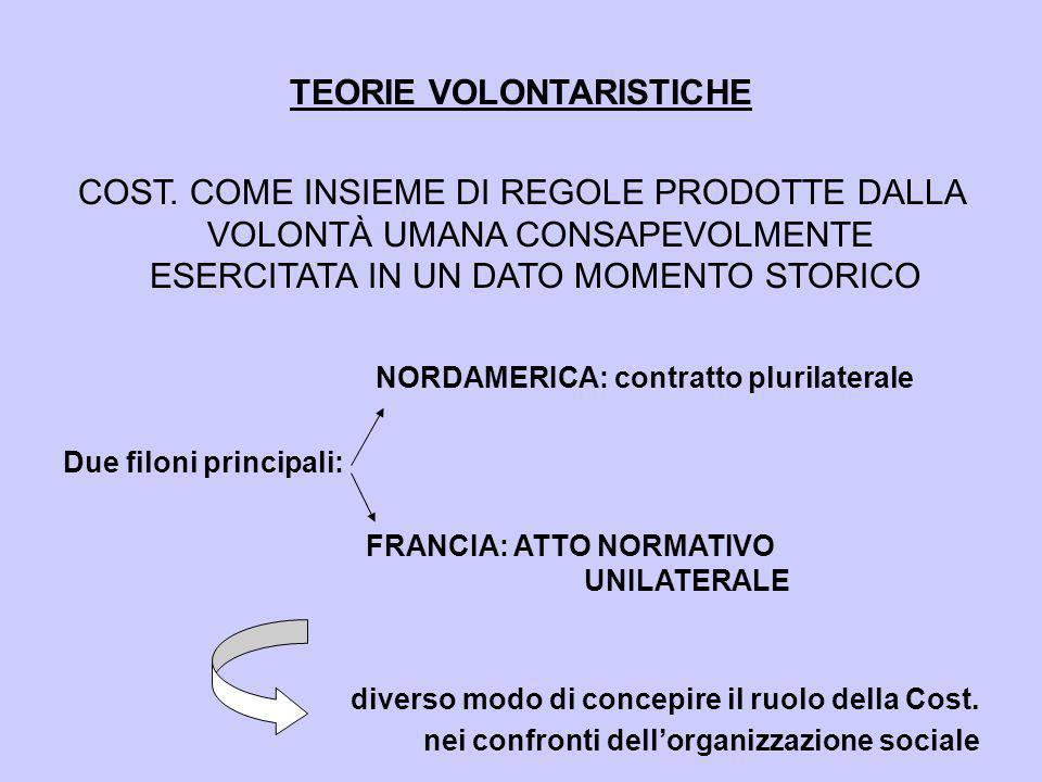 TEORIE VOLONTARISTICHE