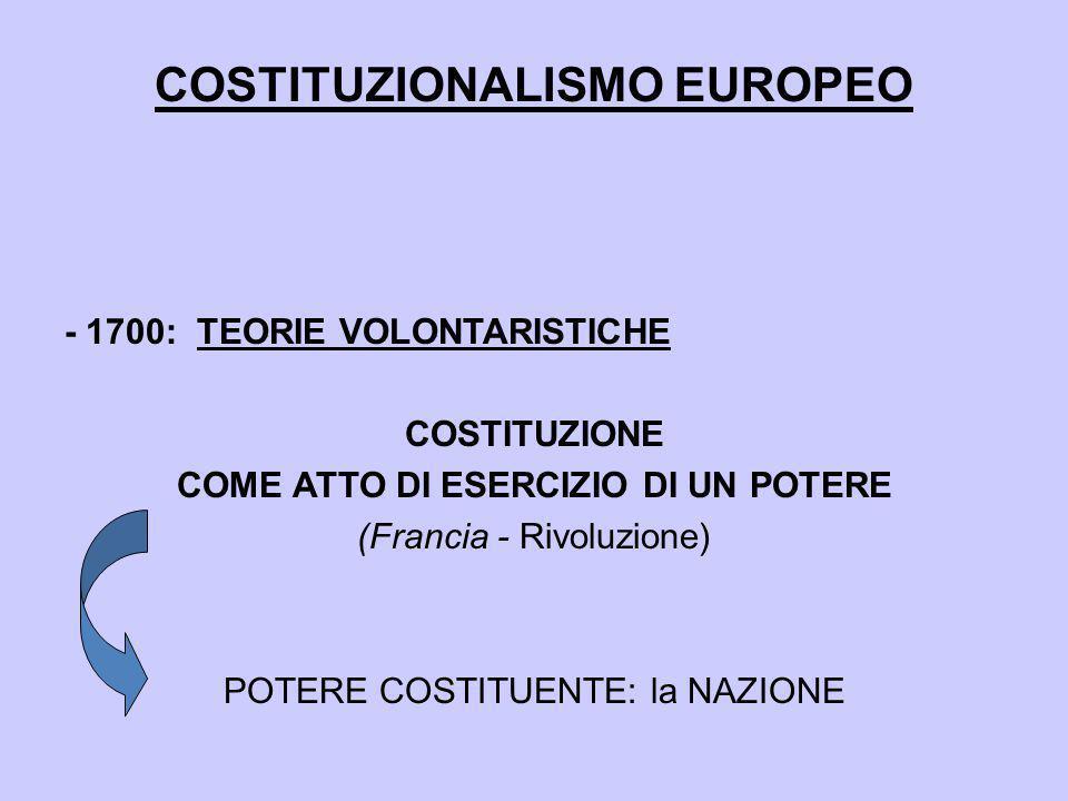 COSTITUZIONALISMO EUROPEO COME ATTO DI ESERCIZIO DI UN POTERE