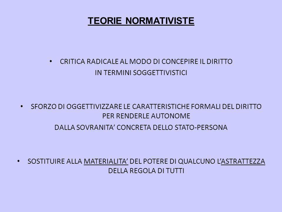 TEORIE NORMATIVISTE CRITICA RADICALE AL MODO DI CONCEPIRE IL DIRITTO