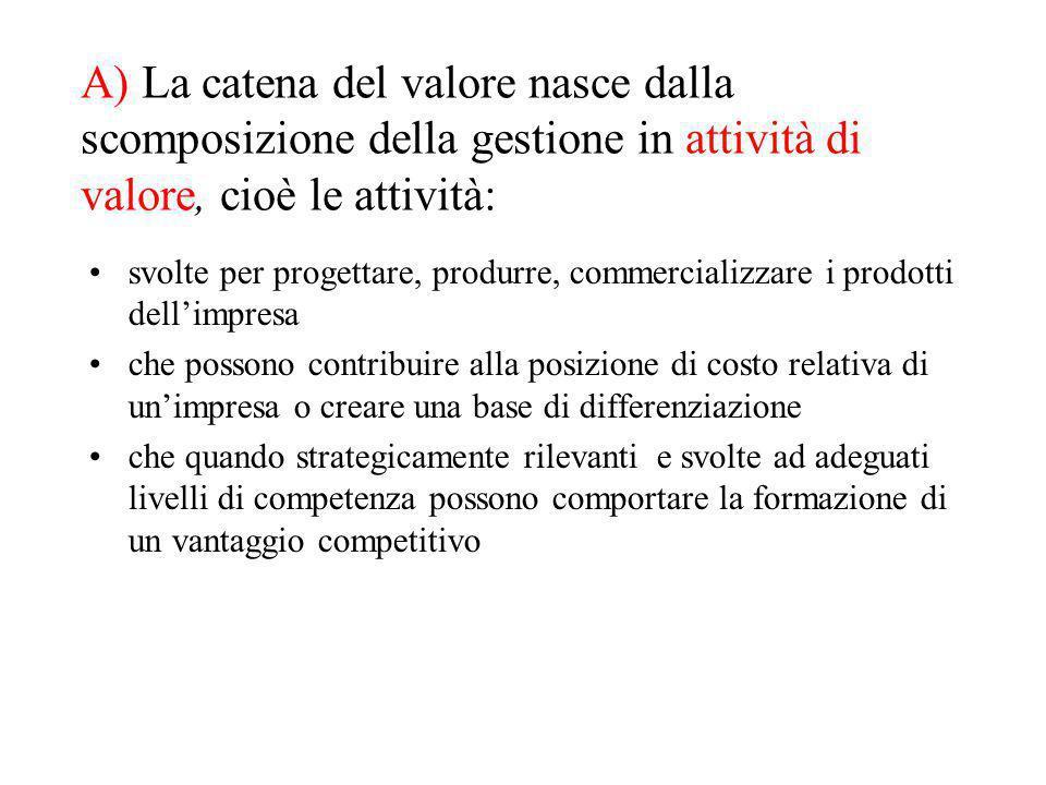 A) La catena del valore nasce dalla scomposizione della gestione in attività di valore, cioè le attività: