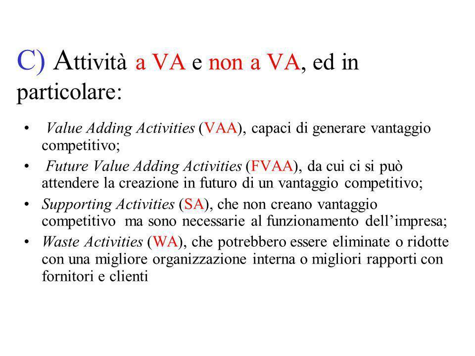 C) Attività a VA e non a VA, ed in particolare: